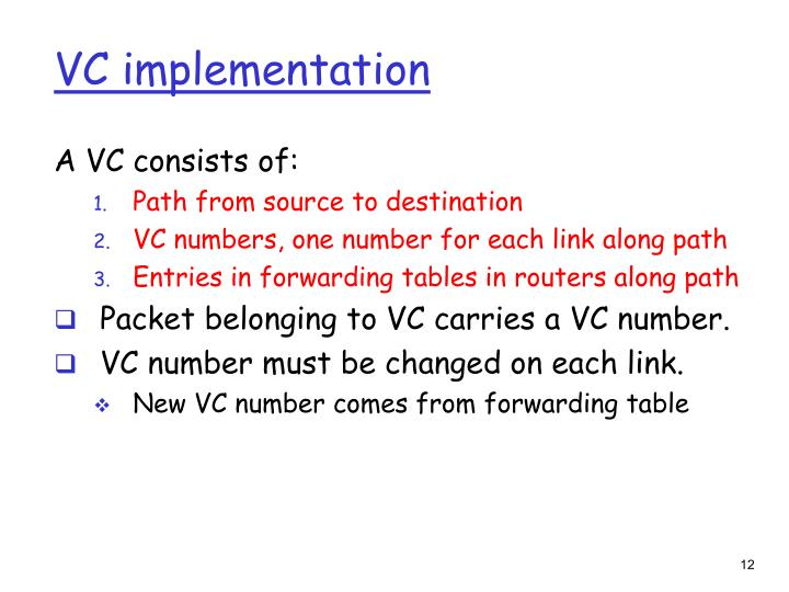 VC implementation