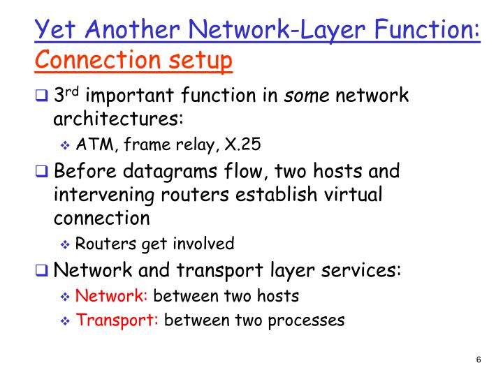 Yet Another Network-Layer Function: