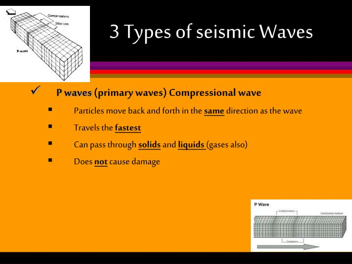 3 Types of seismic Waves