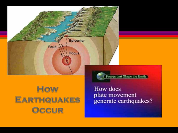 How Earthquakes Occur
