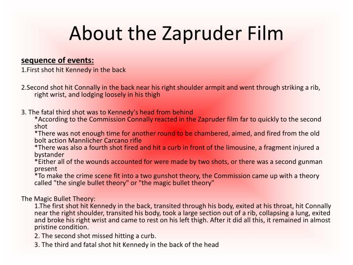 About the Zapruder Film