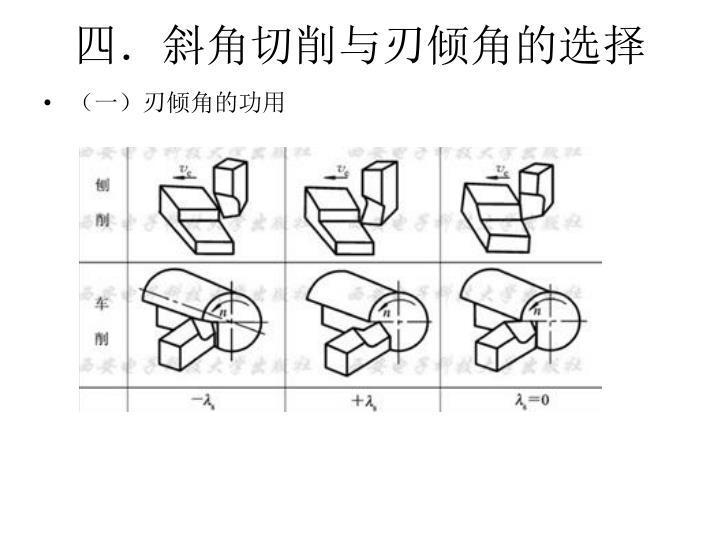 四.斜角切削与刃倾角的选择