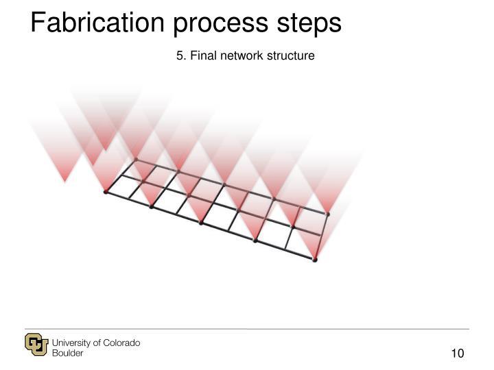Fabrication process steps