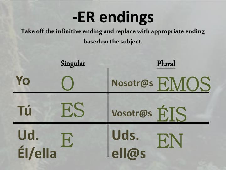 Er endings take off the infinitive ending and replace with appropriate ending based on the subject