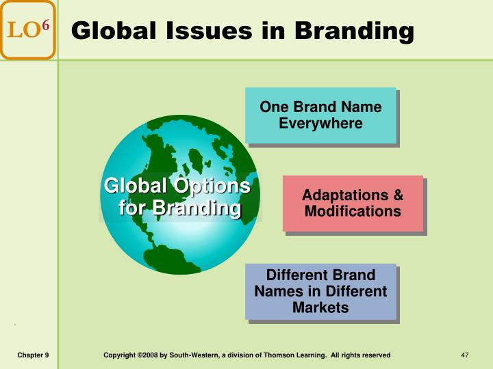 Global Issues in Branding