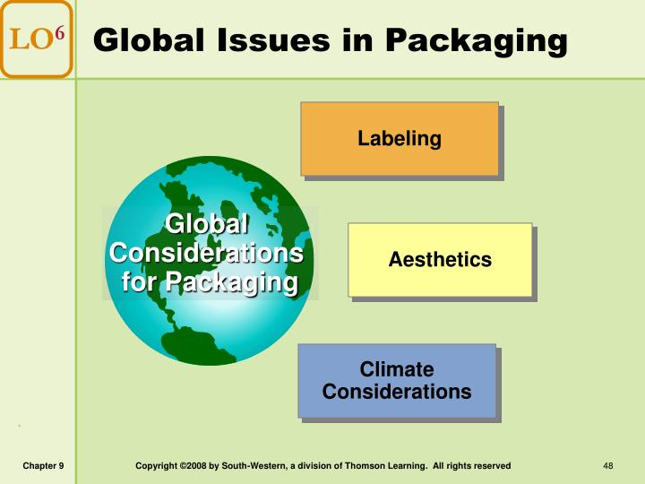 Global Issues in Packaging