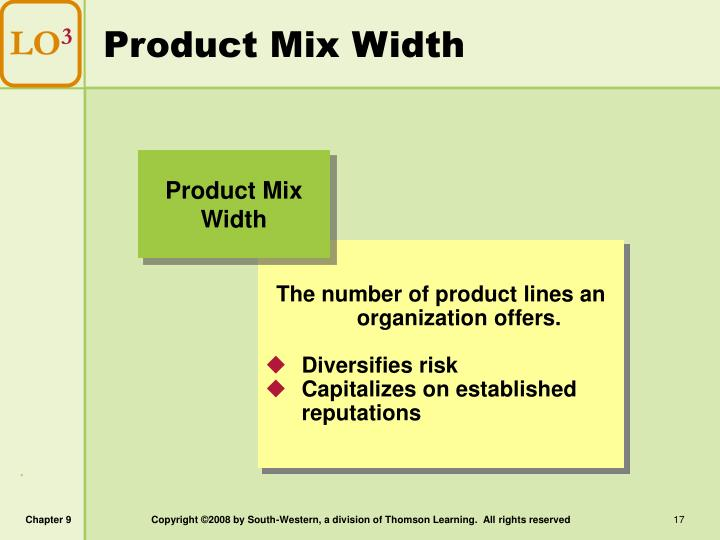 Product Mix Width