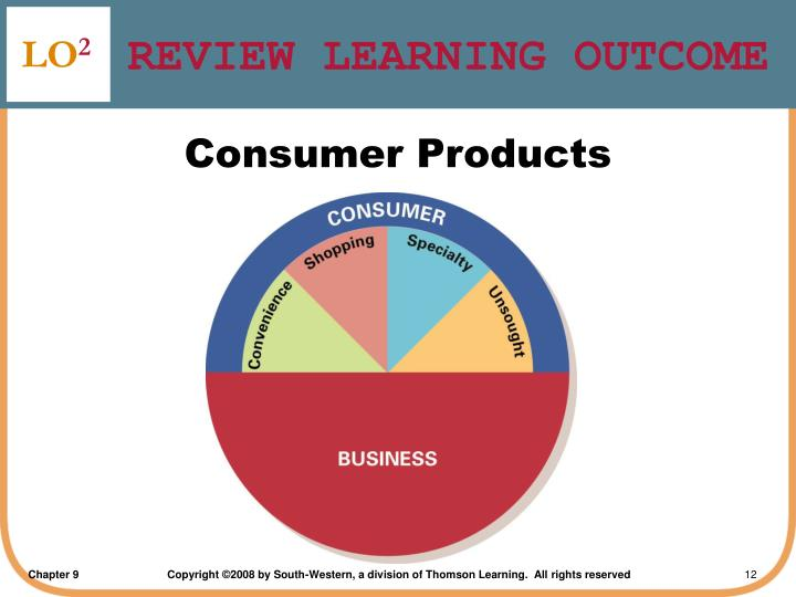 REVIEW LEARNING OUTCOME