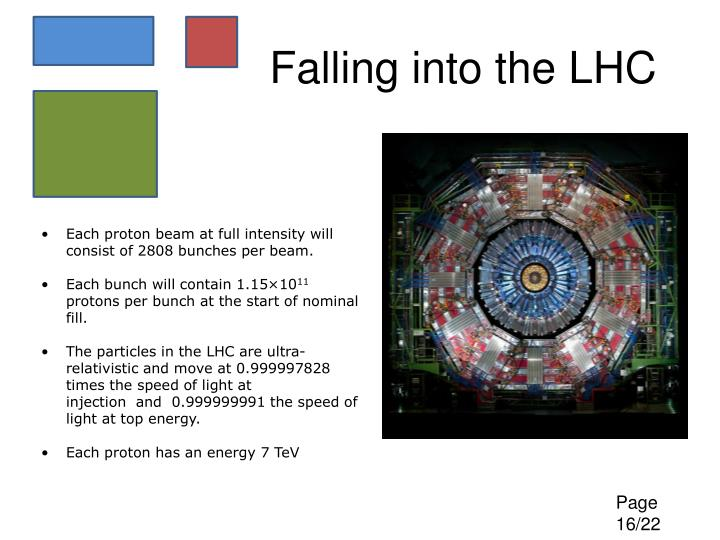 Falling into the LHC