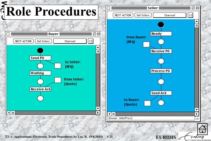Role Procedures