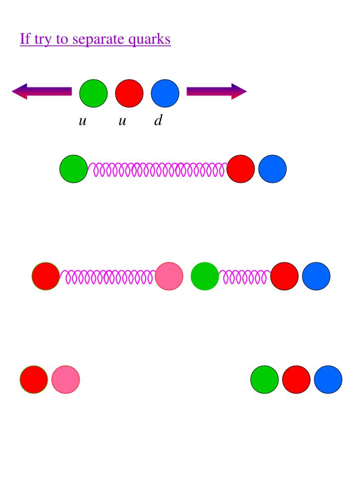 If try to separate quarks