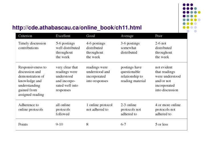 http://cde.athabascau.ca/online_book/ch11.html