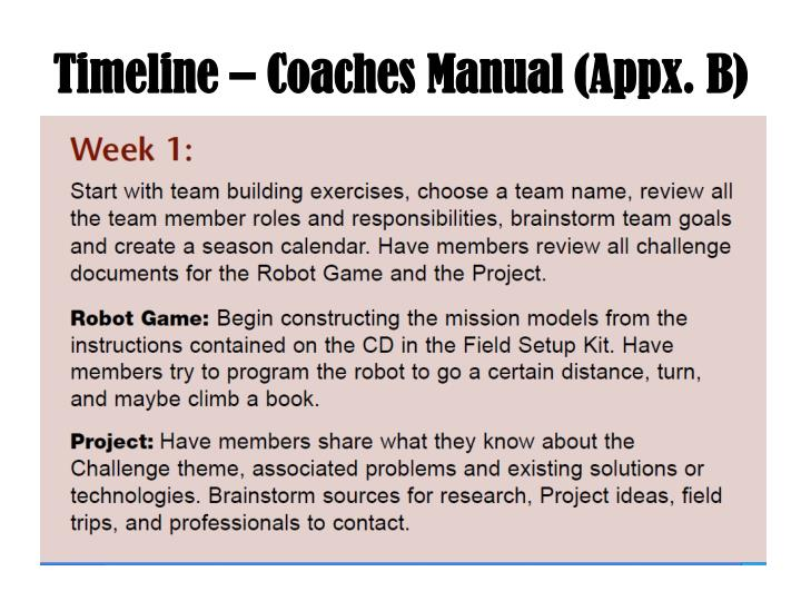Timeline – Coaches Manual (
