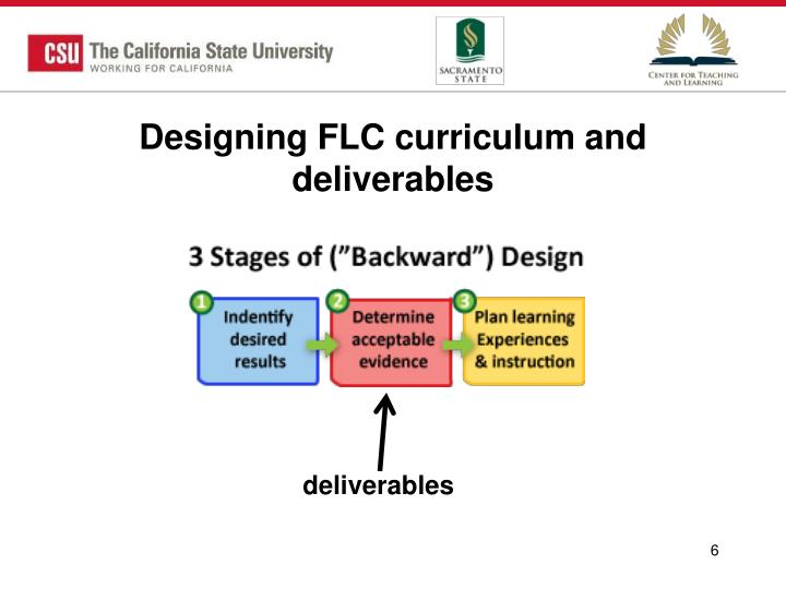 Designing FLC curriculum and deliverables