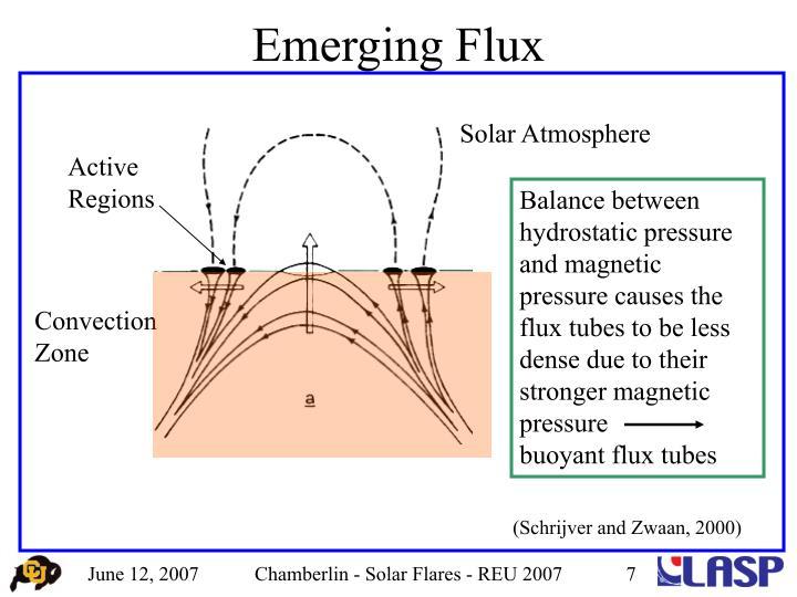 Emerging Flux