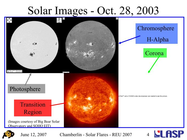Solar Images - Oct. 28, 2003