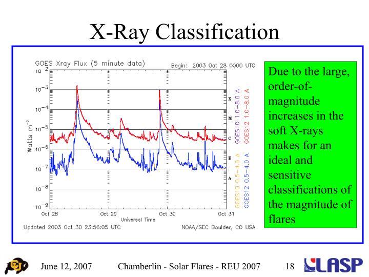 X-Ray Classification