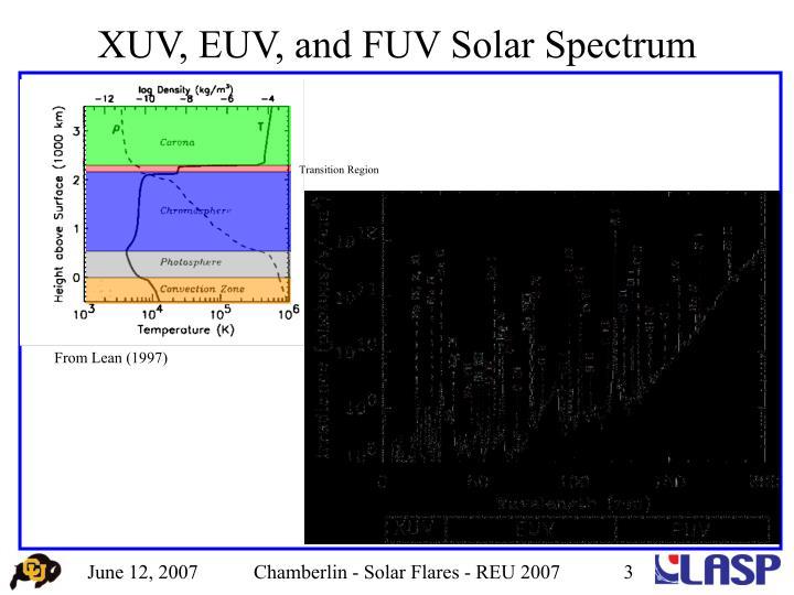 XUV, EUV, and FUV Solar Spectrum