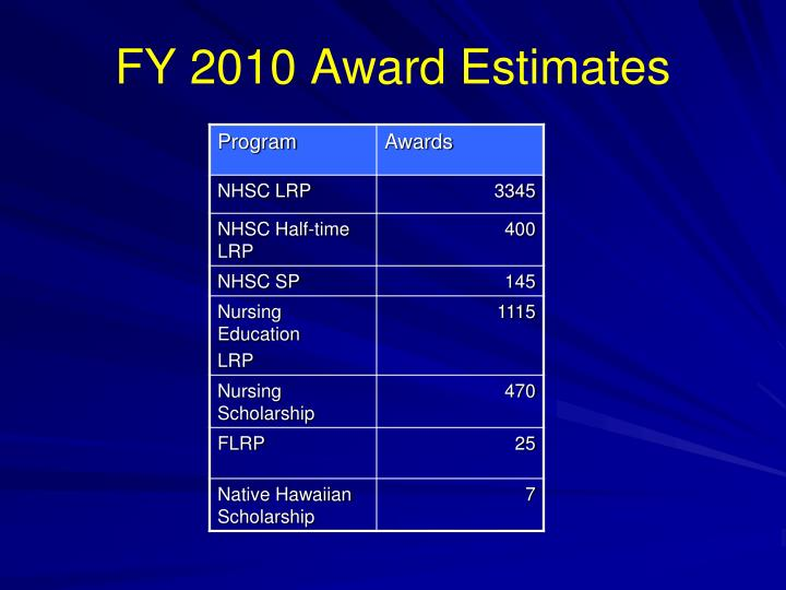 FY 2010 Award Estimates
