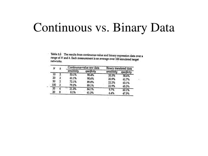 Continuous vs. Binary Data