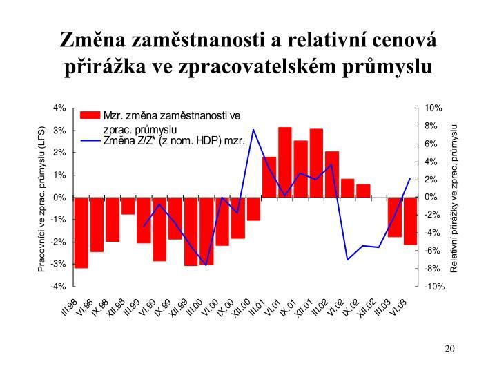 Změna zaměstnanosti a relativní cenová přirážka ve zpracovatelském průmyslu