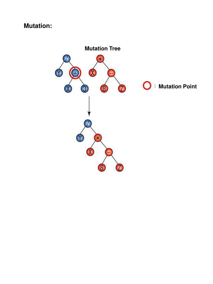 Mutation: