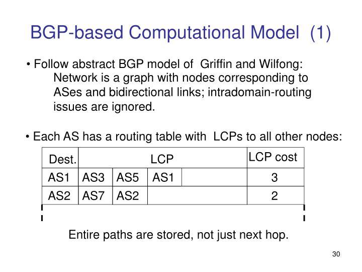 BGP-based Computational Model  (1)