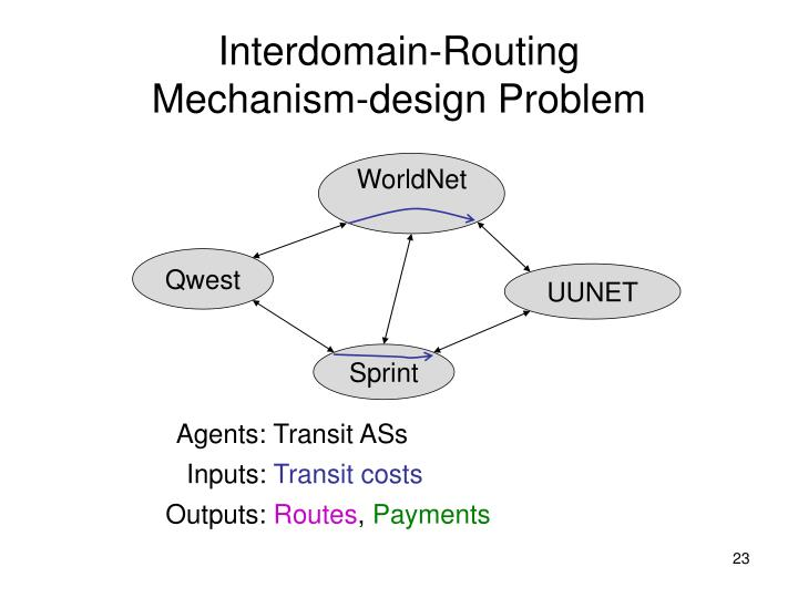 Interdomain-Routing