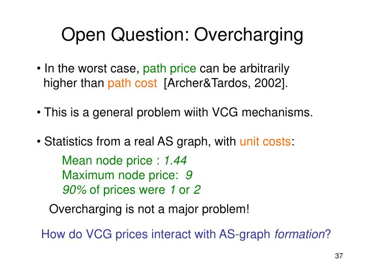 Open Question: Overcharging