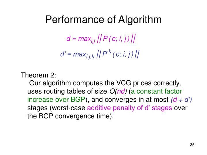 Performance of Algorithm