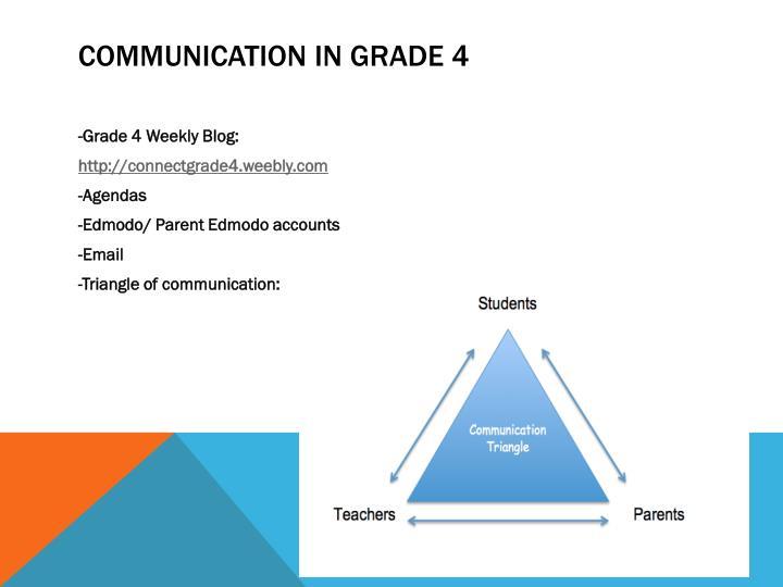 Communication in grade 4