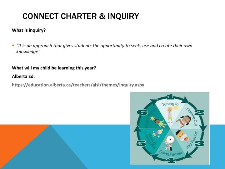 Connect charter & Inquiry