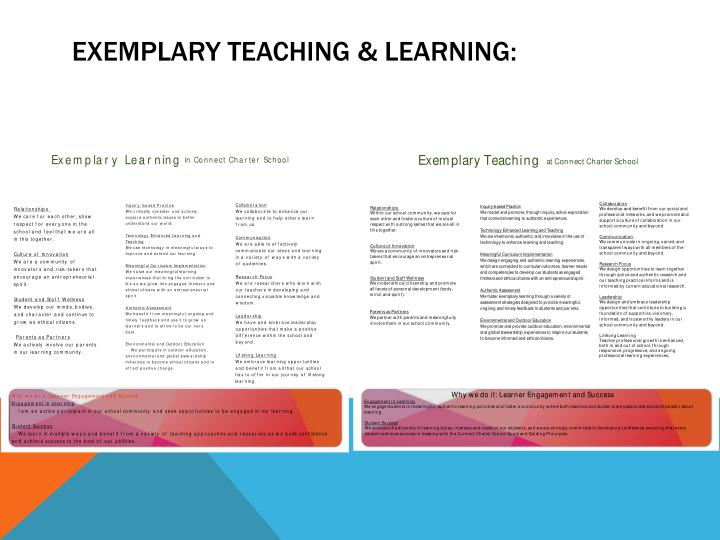 Exemplary teaching & learning: