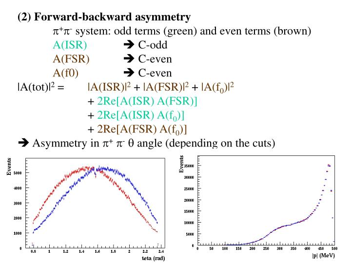 (2) Forward-backward asymmetry