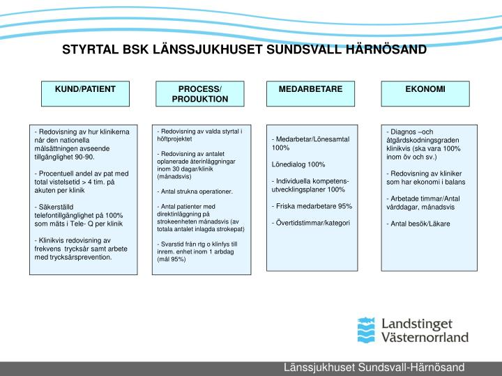 STYRTAL BSK LÄNSSJUKHUSET SUNDSVALL HÄRNÖSAND