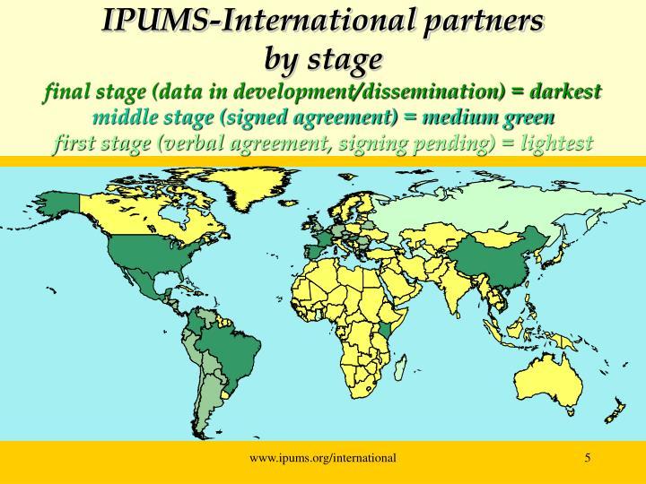 IPUMS-International partners