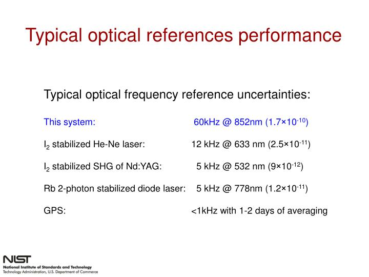 Typical optical references performance