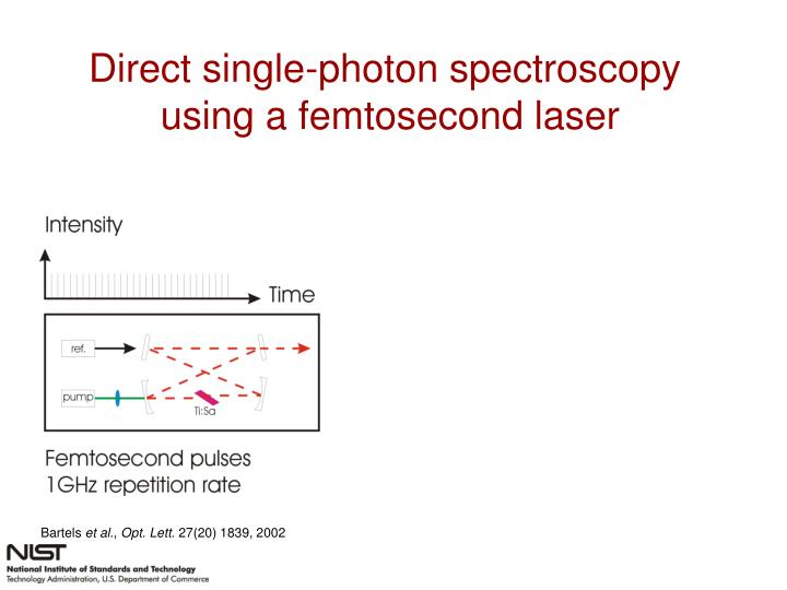 Direct single-photon spectroscopy