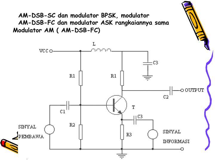AM-DSB-SC dan modulator BPSK, modulator