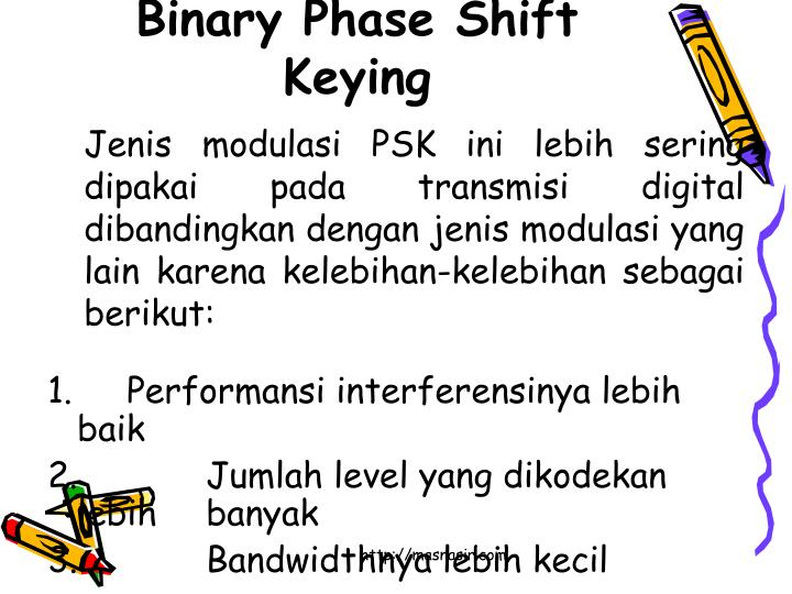 Binary Phase Shift Keying