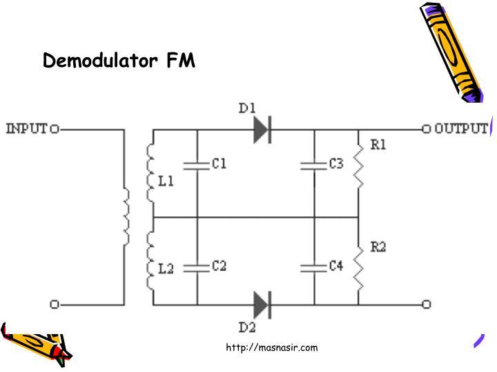 Demodulator FM