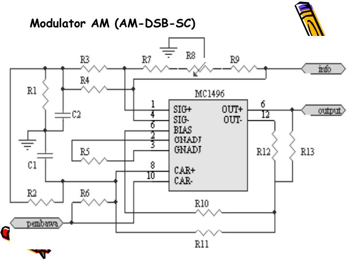 Modulator AM (AM-DSB-SC)