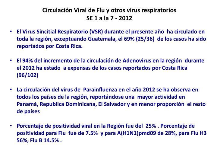 Circulación Viral de Flu y otros virus respiratorios