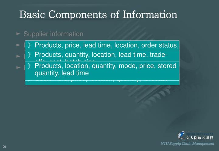 Basic Components of Information