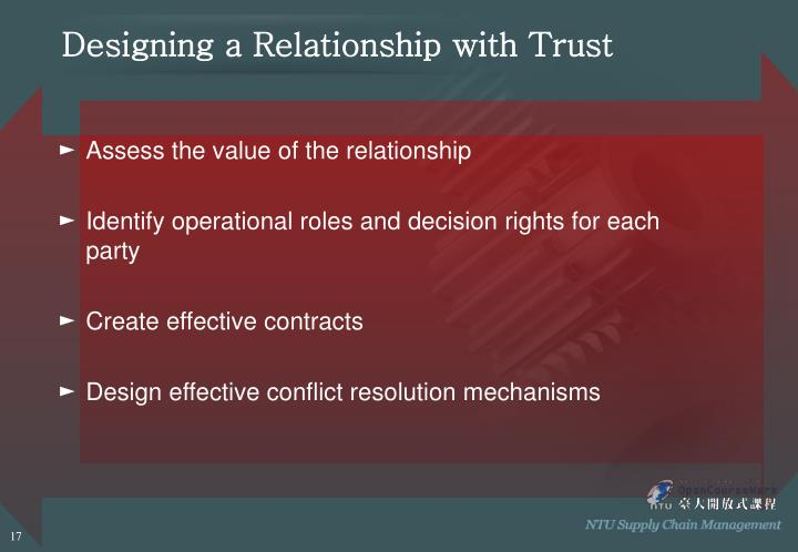 Designing a Relationship with Trust
