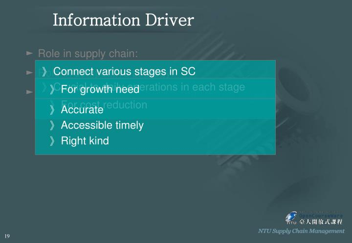 Information Driver