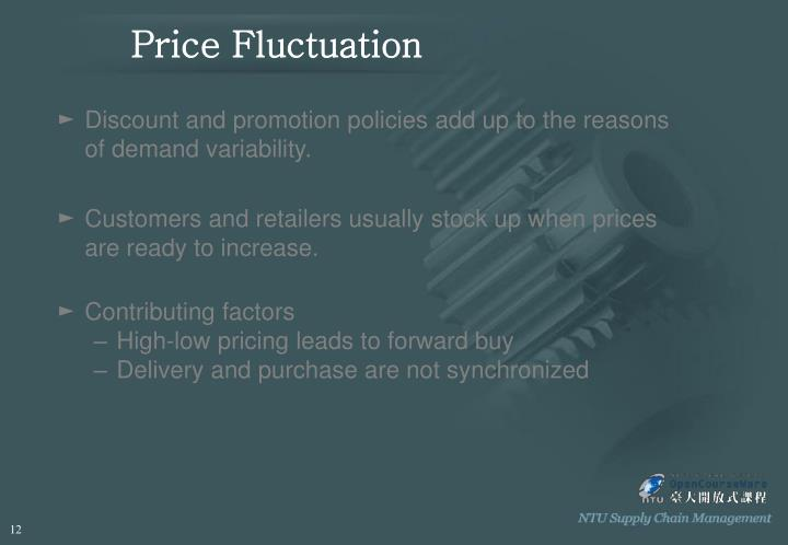 Price Fluctuation