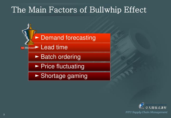 The Main Factors of Bullwhip Effect