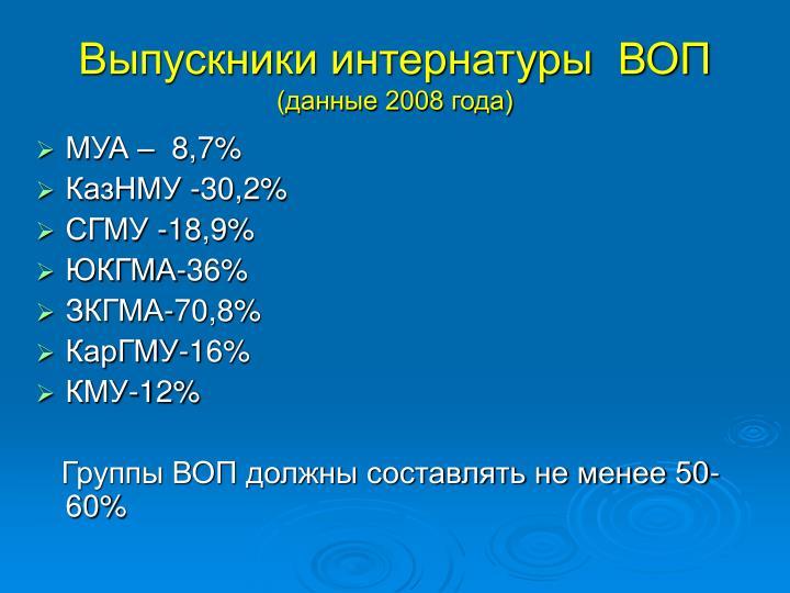 Выпускники интернатуры  ВОП