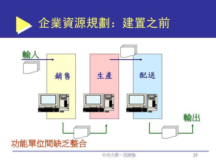 企業資源規劃:建置之前
